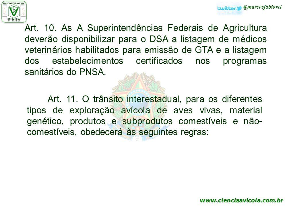www.cienciaavicola.com.br @marcosfabiovet Art. 10. As A Superintendências Federais de Agricultura deverão disponibilizar para o DSA a listagem de médi