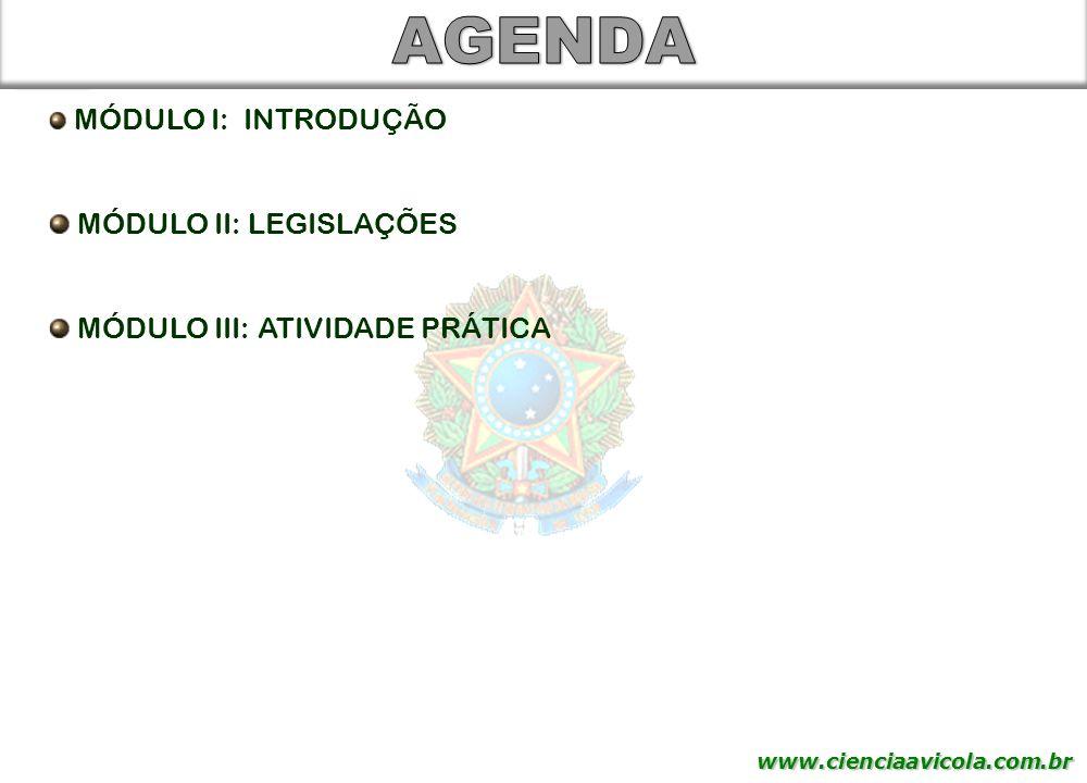 www.cienciaavicola.com.br @marcosfabiovet MÓDULO I: INTRODUÇÃO MÓDULO II: LEGISLAÇÕES MÓDULO III: ATIVIDADE PRÁTICA