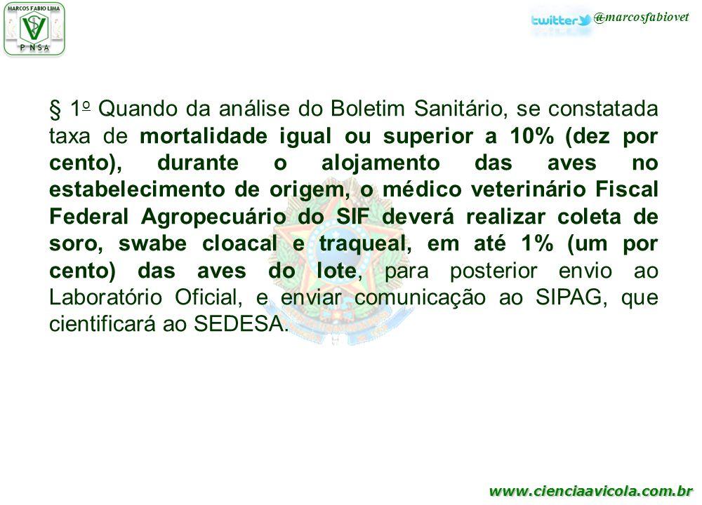 www.cienciaavicola.com.br @marcosfabiovet § 1 o Quando da análise do Boletim Sanitário, se constatada taxa de mortalidade igual ou superior a 10% (dez