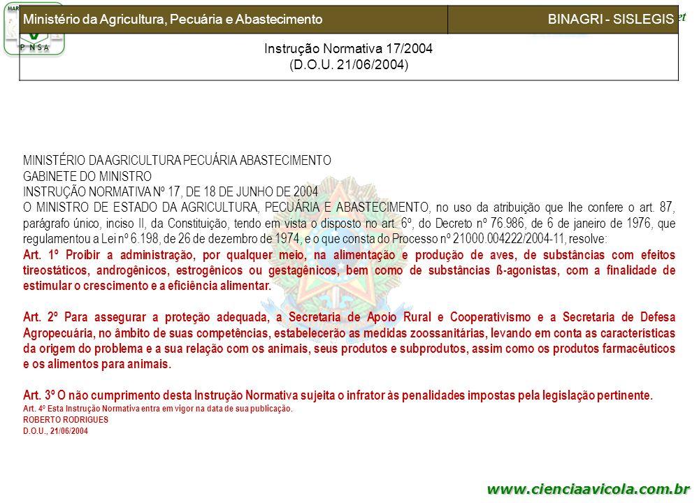 www.cienciaavicola.com.br @marcosfabiovet Ministério da Agricultura, Pecuária e AbastecimentoBINAGRI - SISLEGIS Instrução Normativa 17/2004 (D.O.U. 21