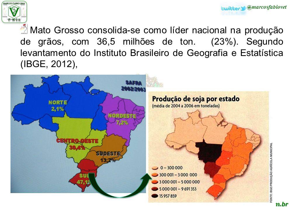 www.cienciaavicola.com.br @marcosfabiovet Mato Grosso consolida-se como líder nacional na produção de grãos, com 36,5 milhões de ton. (23%). Segundo l
