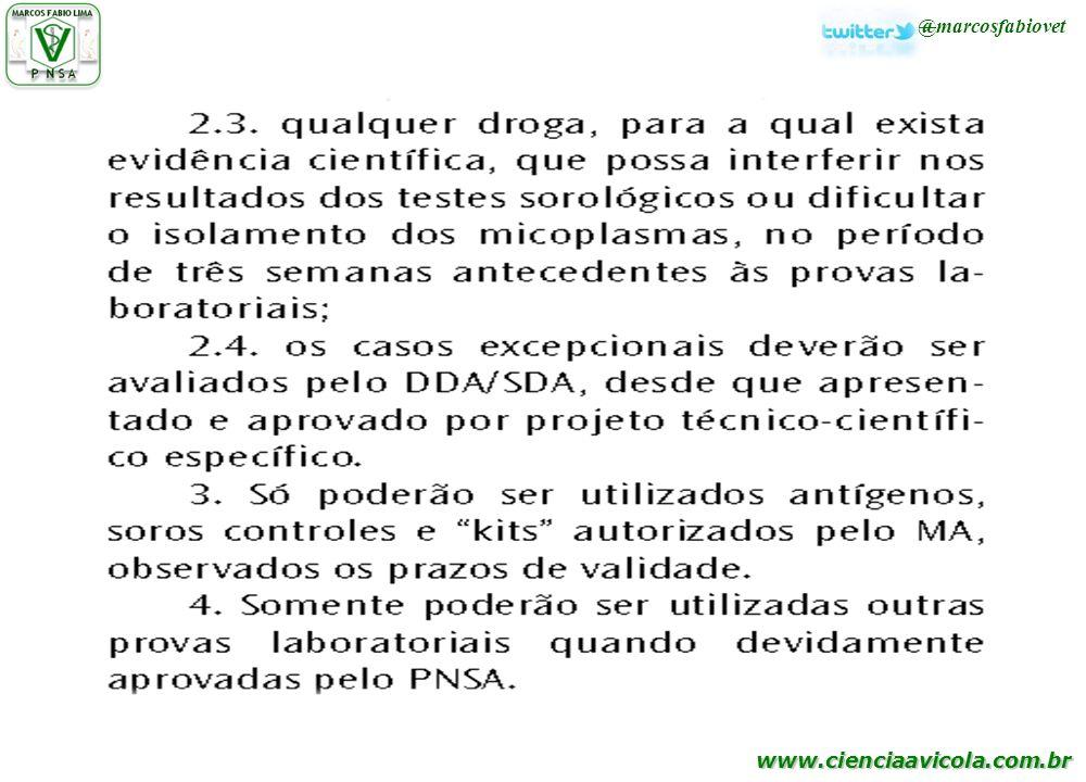 www.cienciaavicola.com.br