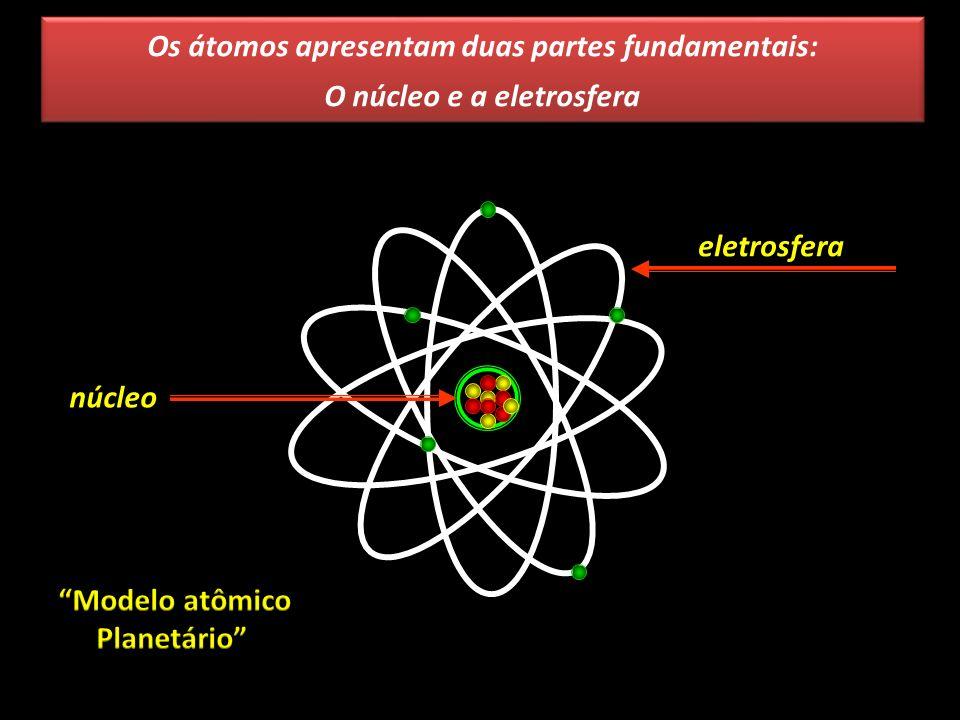 Os átomos apresentam duas partes fundamentais: O núcleo e a eletrosfera Os átomos apresentam duas partes fundamentais: O núcleo e a eletrosfera núcleo