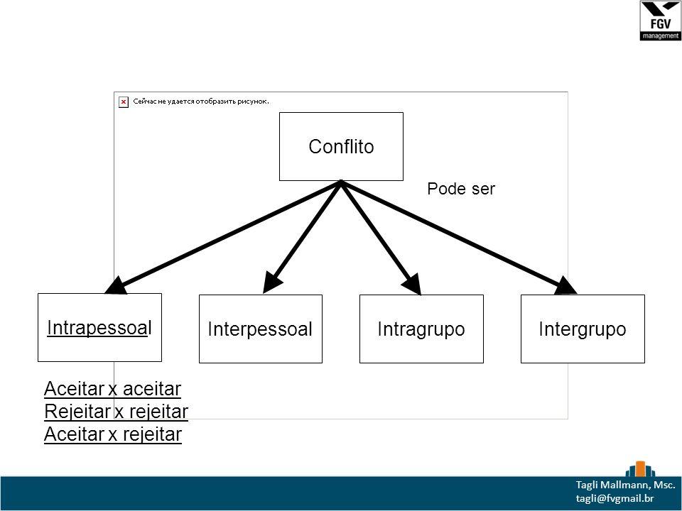 Tagli Mallmann e, Msc.tagli@fvgmail.br Duas dimensões Responsividade; Assertividade.