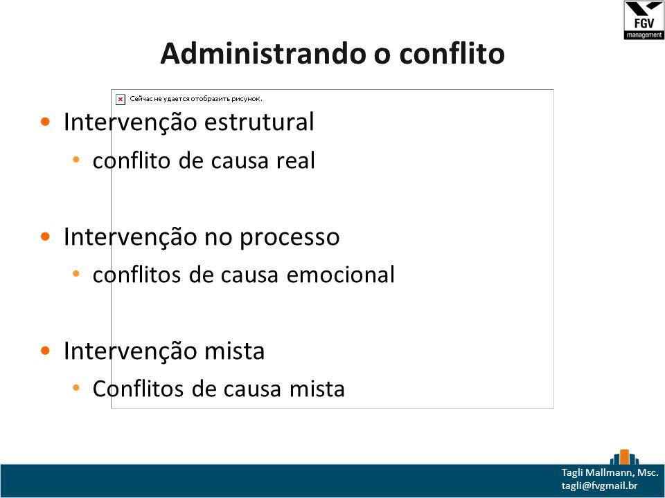 Pontos Fortes Diplomático; Trabalha bem em equipe; Prestativo; Relacionamento; Bom ouvinte; Críticas construtivas.