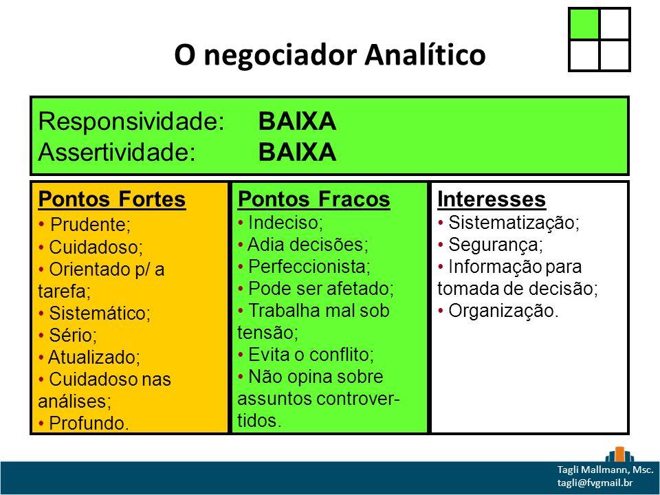 O negociador Analítico Pontos Fortes Prudente; Cuidadoso; Orientado p/ a tarefa; Sistemático; Sério; Atualizado; Cuidadoso nas análises; Profundo.