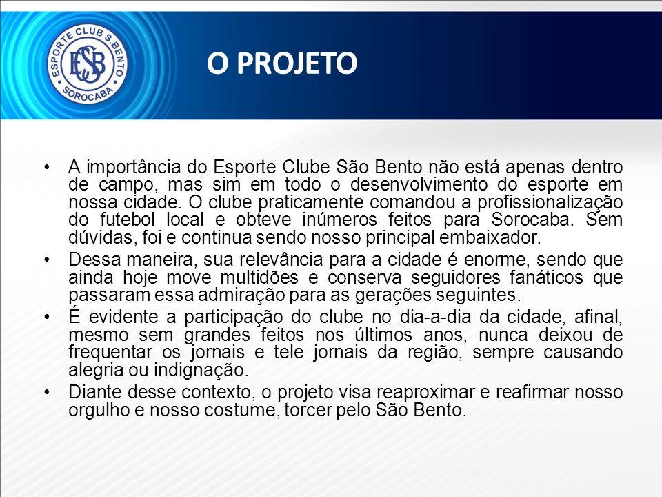 A importância do Esporte Clube São Bento não está apenas dentro de campo, mas sim em todo o desenvolvimento do esporte em nossa cidade. O clube pratic