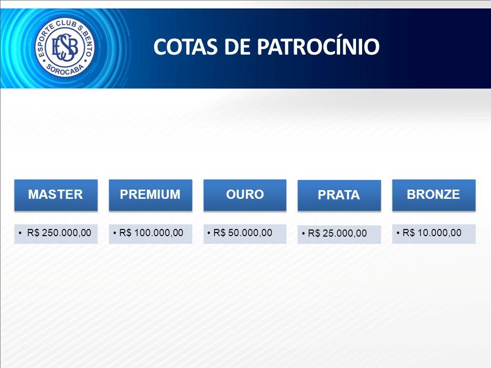 MASTER R$ 250.000,00 PREMIUM R$ 100.000,00 OURO R$ 50.000,00 PRATA R$ 25.000,00 BRONZE R$ 10.000,00 COTAS DE PATROCÍNIO
