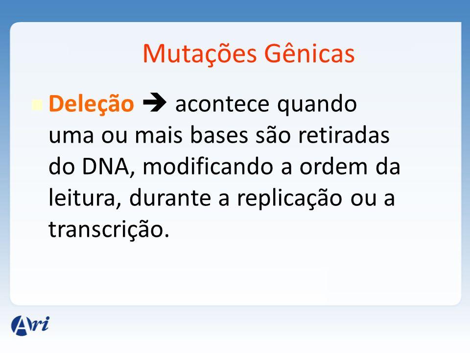 Mutações Gênicas Deleção acontece quando uma ou mais bases são retiradas do DNA, modificando a ordem da leitura, durante a replicação ou a transcrição