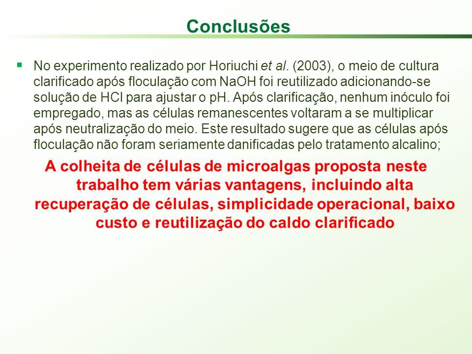 Conclusões No experimento realizado por Horiuchi et al.