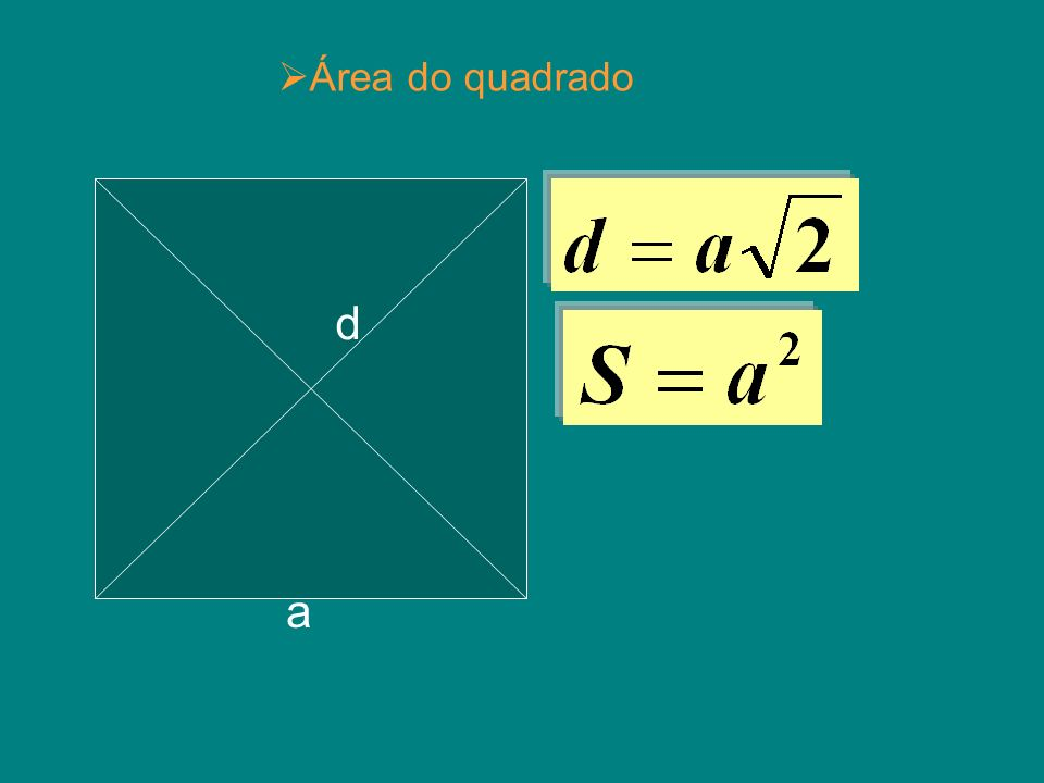 d a Área do quadrado