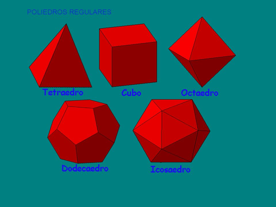 Áreas e superfícies de prismas.