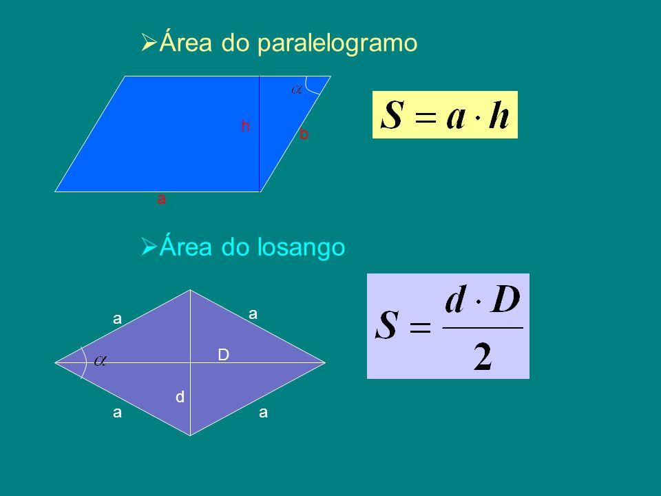 h a b D d aa a a Área do paralelogramo Área do losango