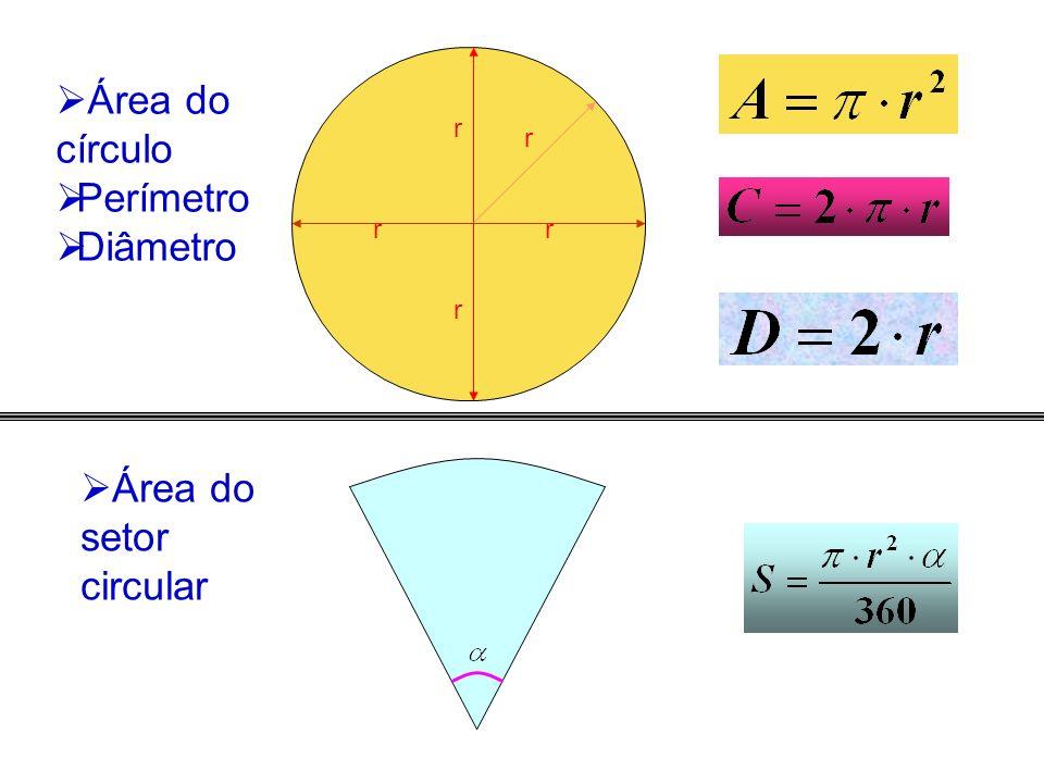 r r rr r Área do círculo Perímetro Diâmetro Área do setor circular