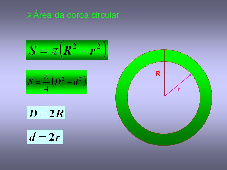 R r Área da coroa circular