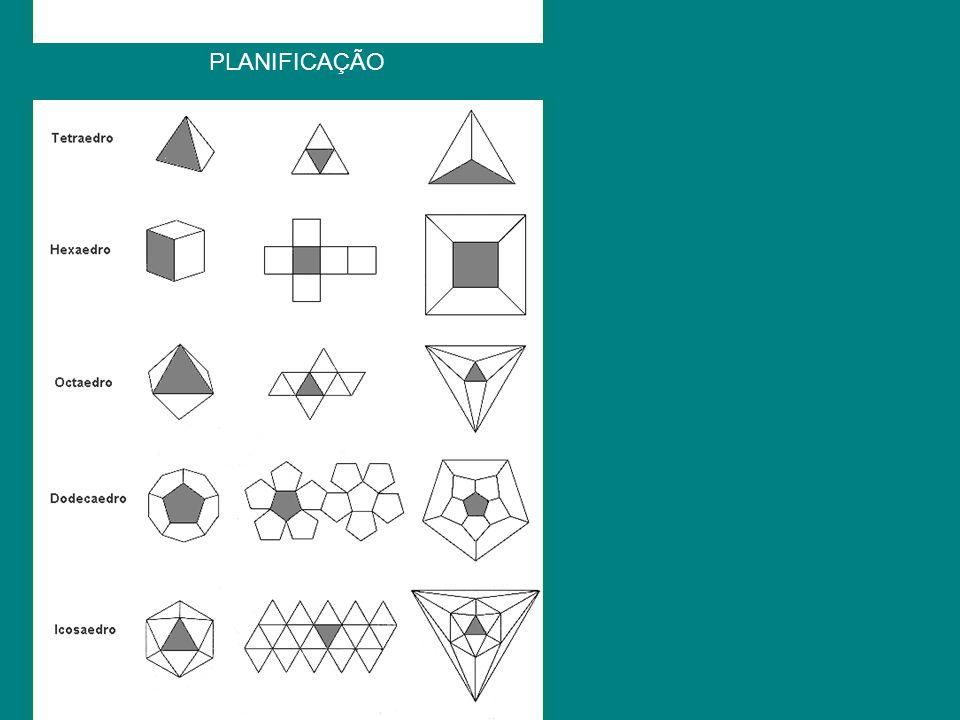 Área do círculo Área do retângulo Área do quadrado Área do triângulo Área do paralelogramo Área do losango Área do trapézio Área do hexágono Perímetro de figuras planas