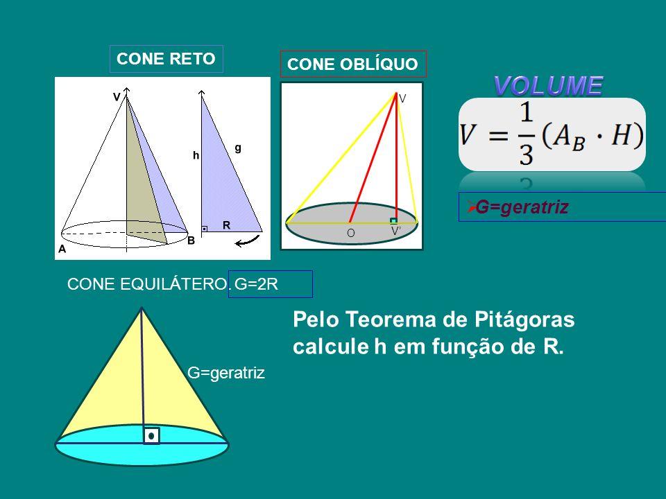 CONE RETO CONE OBLÍQUO CONE EQUILÁTERO. Pelo Teorema de Pitágoras calcule h em função de R. G=2R G=geratriz O V V