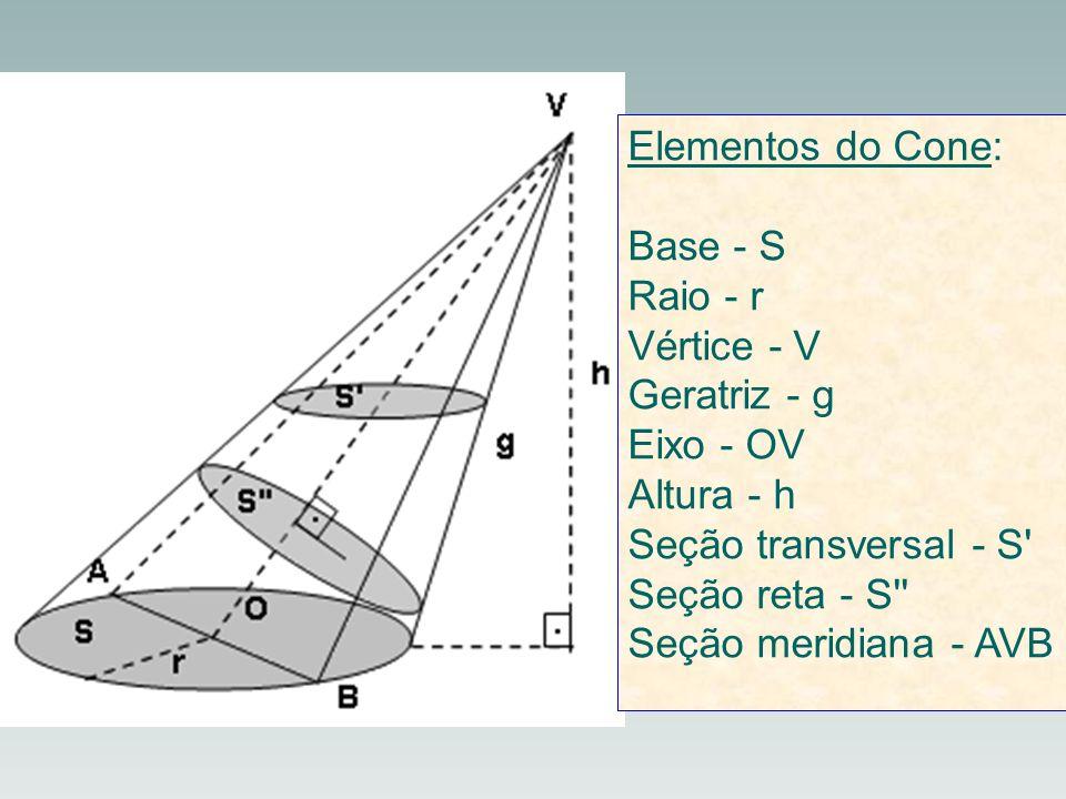 Elementos do Cone: Base - S Raio - r Vértice - V Geratriz - g Eixo - OV Altura - h Seção transversal - S' Seção reta - S'' Seção meridiana - AVB