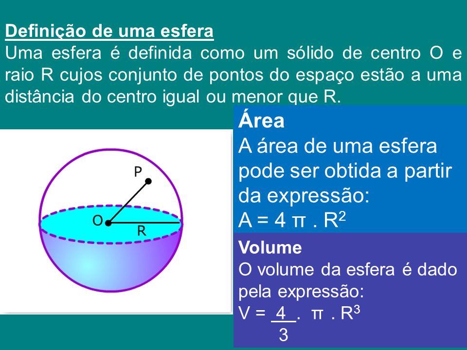 Definição de uma esfera Uma esfera é definida como um sólido de centro O e raio R cujos conjunto de pontos do espaço estão a uma distância do centro i
