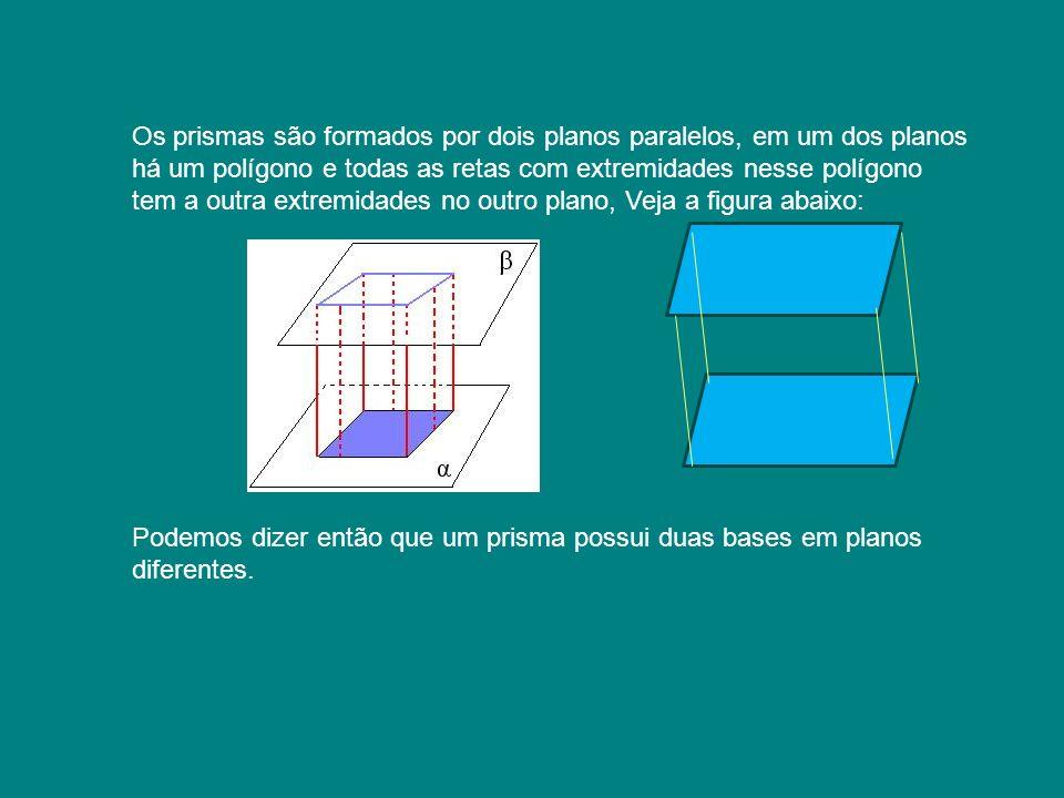 Os prismas são formados por dois planos paralelos, em um dos planos há um polígono e todas as retas com extremidades nesse polígono tem a outra extrem