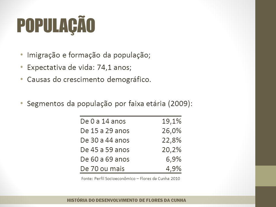 POPULAÇÃO Imigração e formação da população; Expectativa de vida: 74,1 anos; Causas do crescimento demográfico.
