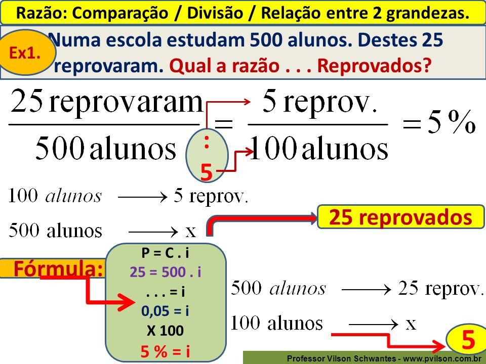 Razão: Comparação / Divisão / Relação entre 2 grandezas.