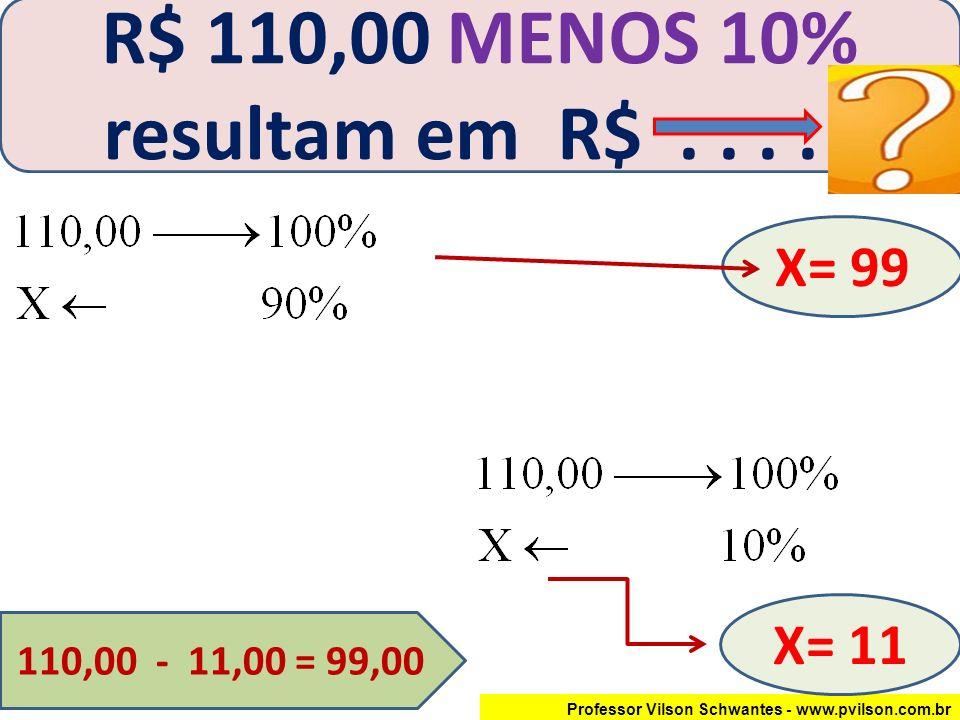 Professor Vilson Schwantes - www.pvilson.com.br R$ 110,00 MENOS 10% resultam em R$.....