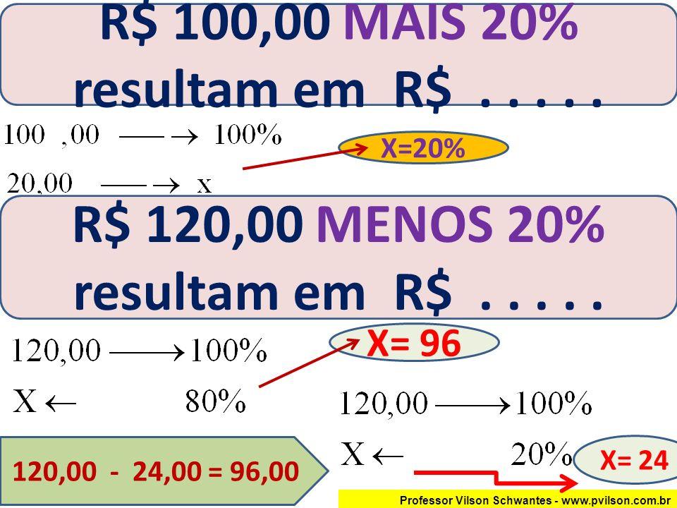 R$ 100,00 MAIS 20% resultam em R$..... X=20% R$ 120,00 MENOS 20% resultam em R$.....