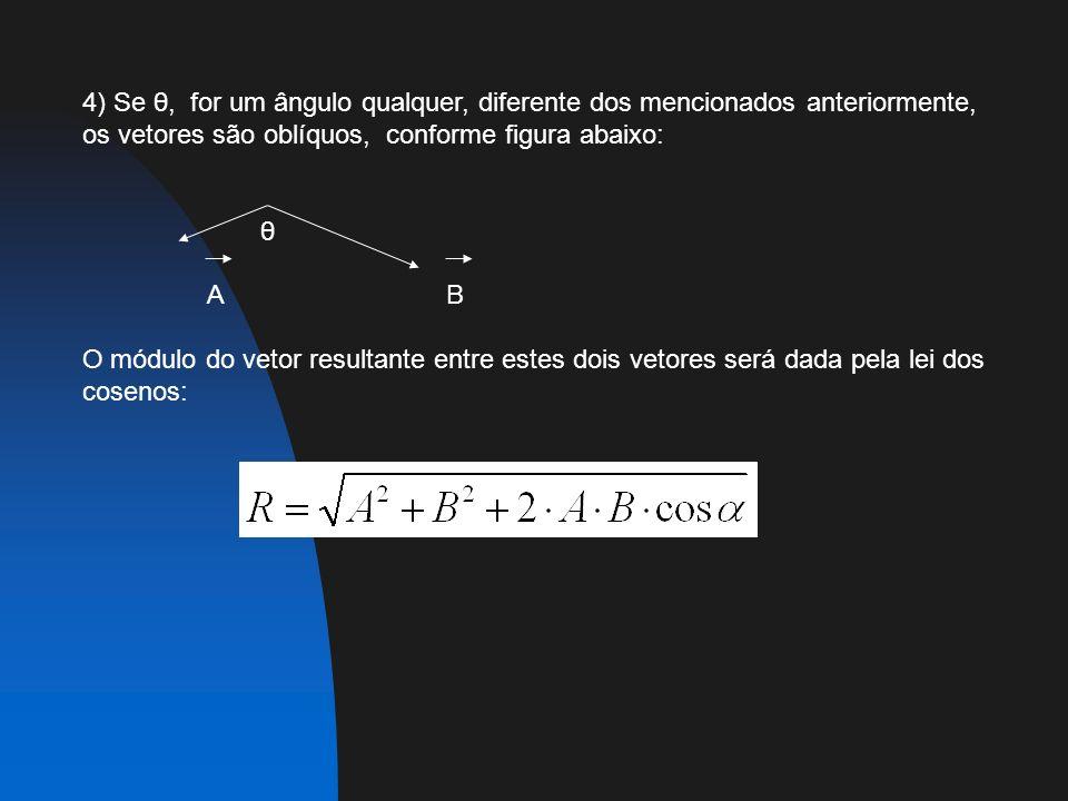 4) Se θ, for um ângulo qualquer, diferente dos mencionados anteriormente, os vetores são oblíquos, conforme figura abaixo: θ A B O módulo do vetor resultante entre estes dois vetores será dada pela lei dos cosenos: