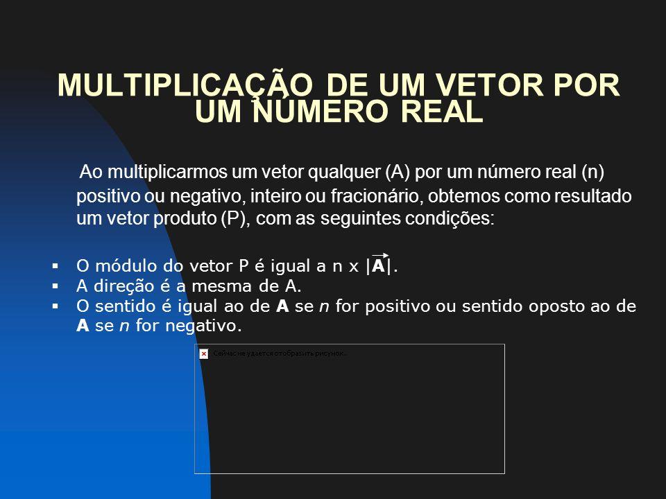 MULTIPLICAÇÃO DE UM VETOR POR UM NÚMERO REAL Ao multiplicarmos um vetor qualquer (A) por um número real (n) positivo ou negativo, inteiro ou fracionário, obtemos como resultado um vetor produto (P), com as seguintes condições: O módulo do vetor P é igual a n x  A .