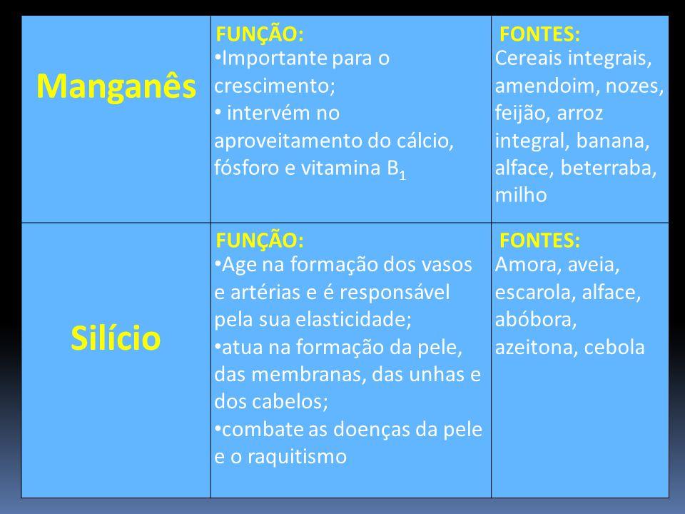 Manganês Importante para o crescimento; intervém no aproveitamento do cálcio, fósforo e vitamina B 1 Cereais integrais, amendoim, nozes, feijão, arroz