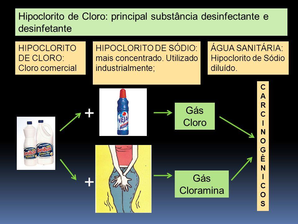 Hipoclorito de Cloro: principal substância desinfectante e desinfetante HIPOCLORITO DE SÓDIO: mais concentrado. Utilizado industrialmente; ÁGUA SANITÁ