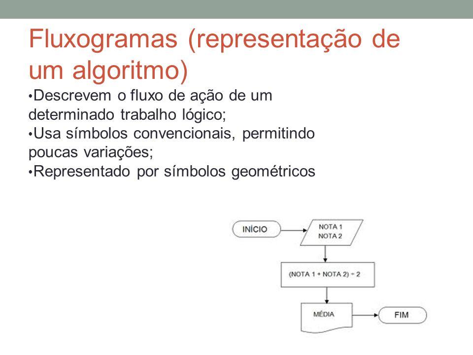 Fluxogramas (representação de um algoritmo) Descrevem o fluxo de ação de um determinado trabalho lógico; Usa símbolos convencionais, permitindo poucas