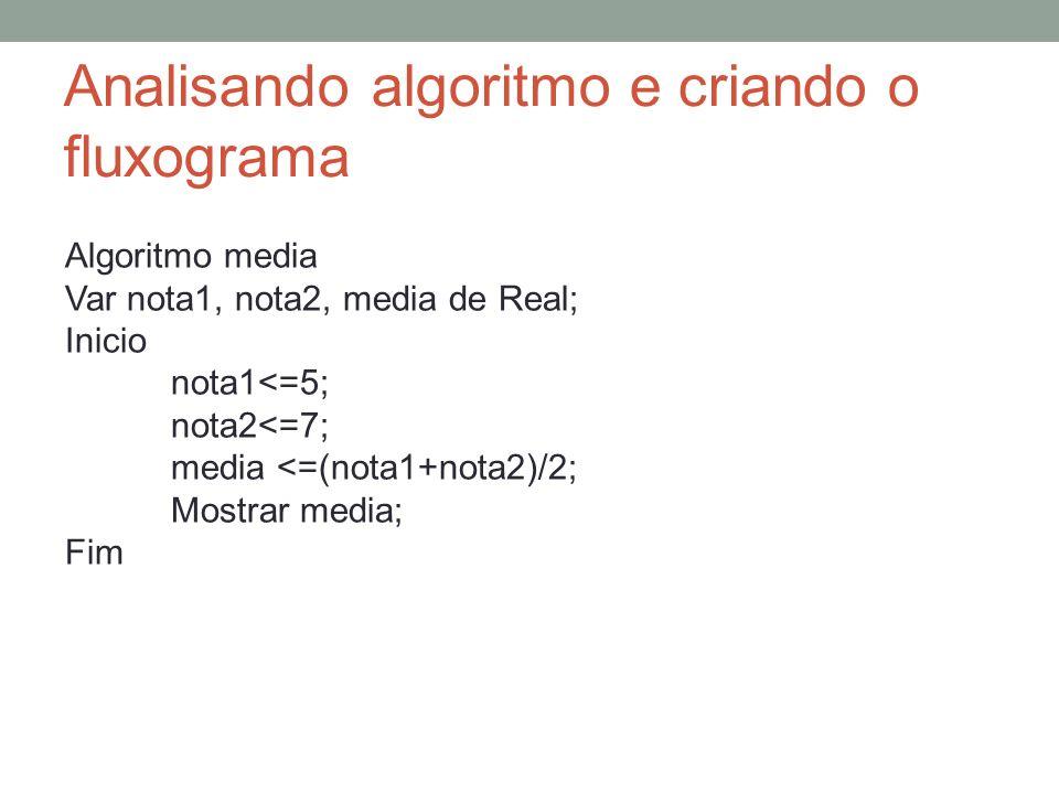 Analisando algoritmo e criando o fluxograma Algoritmo media Var nota1, nota2, media de Real; Inicio nota1<=5; nota2<=7; media <=(nota1+nota2)/2; Mostr