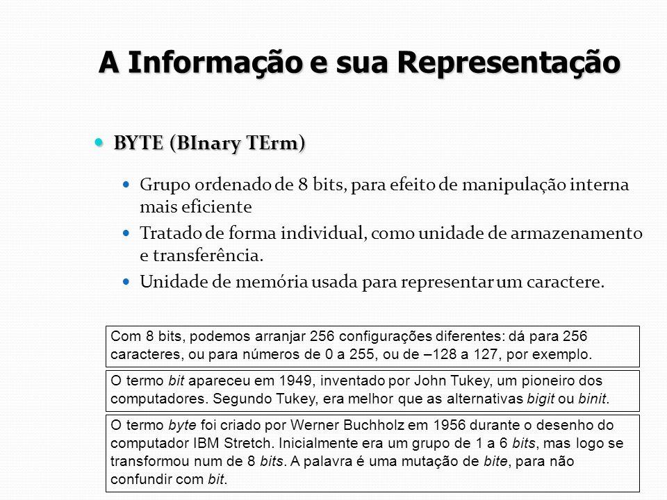 BYTE (BInary TErm) BYTE (BInary TErm) Grupo ordenado de 8 bits, para efeito de manipulação interna mais eficiente Tratado de forma individual, como un