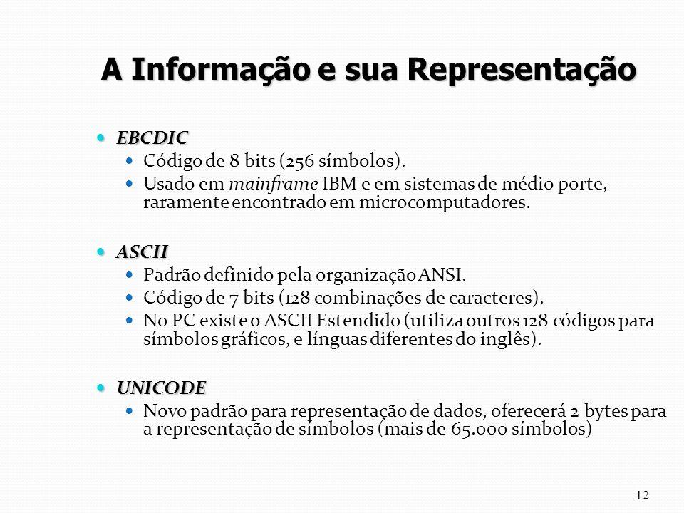 EBCDIC EBCDIC Código de 8 bits (256 símbolos). Usado em mainframe IBM e em sistemas de médio porte, raramente encontrado em microcomputadores. ASCII A