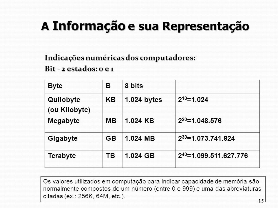 Indicações numéricas dos computadores: Bit - 2 estados: 0 e 1 15 ByteB8 bits Quilobyte (ou Kilobyte) KB1.024 bytes2 10 =1.024 MegabyteMB1.024 KB2 20 =