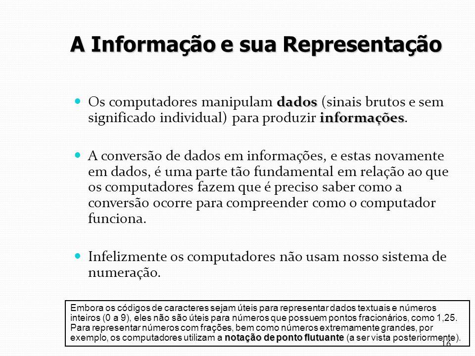 dados informações Os computadores manipulam dados (sinais brutos e sem significado individual) para produzir informações. A conversão de dados em info