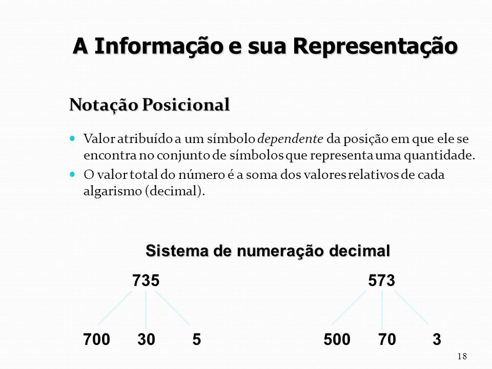 Notação Posicional Valor atribuído a um símbolo dependente da posição em que ele se encontra no conjunto de símbolos que representa uma quantidade. O