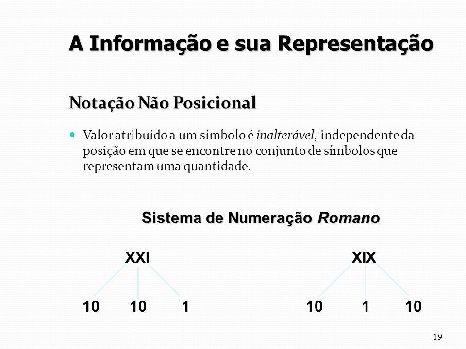 Notação Não Posicional Valor atribuído a um símbolo é inalterável, independente da posição em que se encontre no conjunto de símbolos que representam
