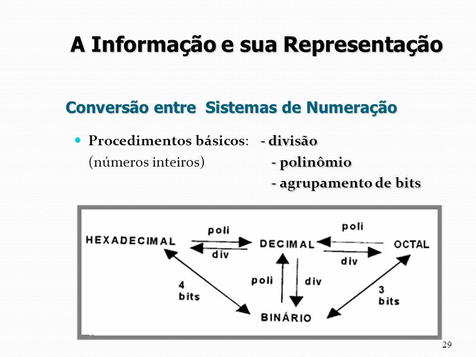 Conversão entre Sistemas de Numeração - divisão Procedimentos básicos: - divisão - polinômio (números inteiros) - polinômio - agrupamento de bits - ag