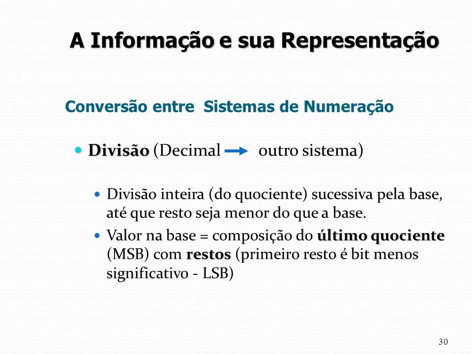 Conversão entre Sistemas de Numeração Divisão Divisão (Decimal outro sistema) Divisão inteira (do quociente) sucessiva pela base, até que resto seja m