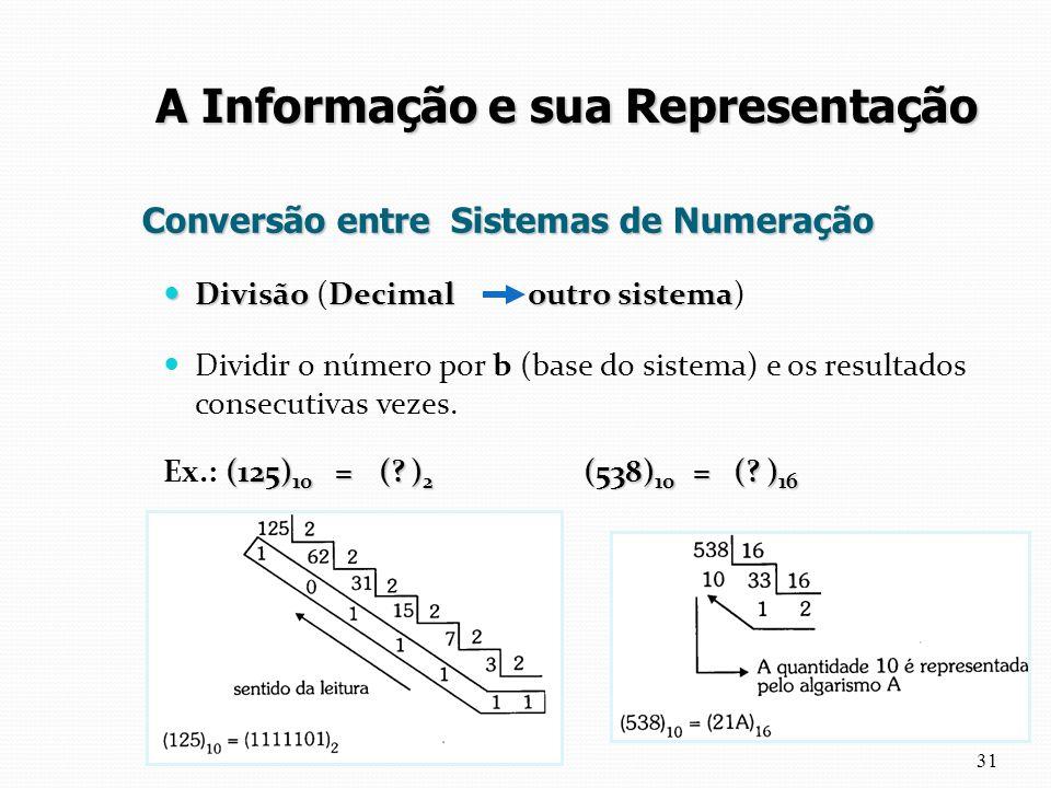 Conversão entre Sistemas de Numeração DivisãoDecimaloutro sistema Divisão (Decimal outro sistema) Dividir o número por b (base do sistema) e os result