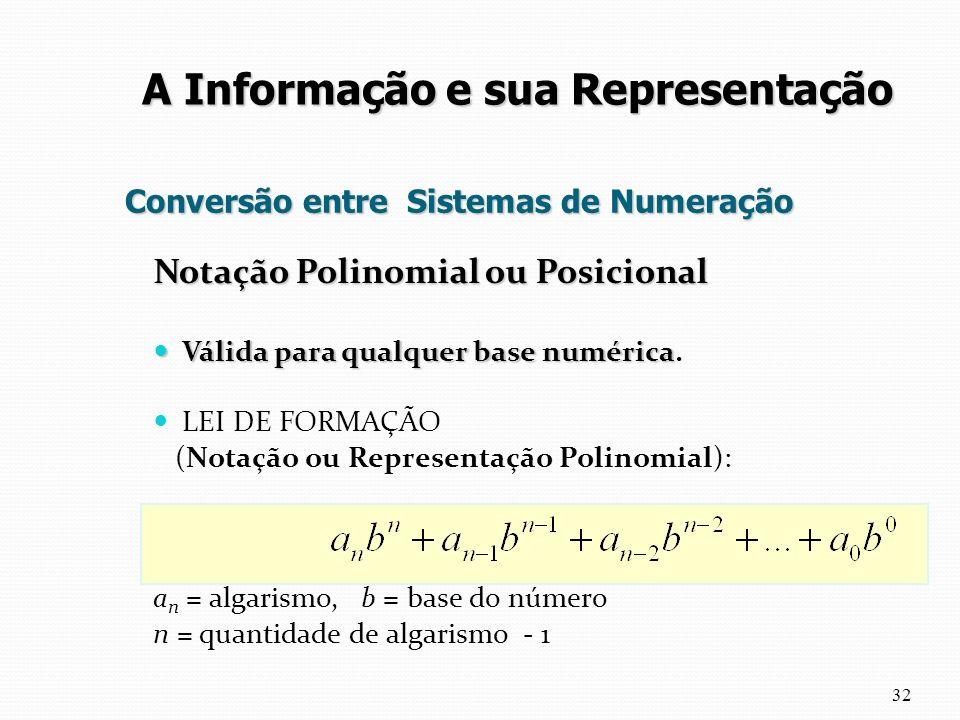 Conversão entre Sistemas de Numeração Notação Polinomial ou Posicional Válida para qualquer base numérica Válida para qualquer base numérica. LEI DE F