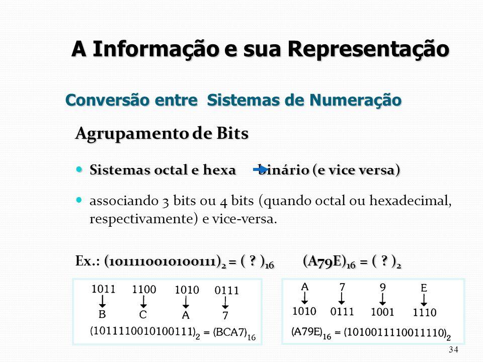 Conversão entre Sistemas de Numeração Agrupamento de Bits Sistemas octal e hexabinário (e vice versa) Sistemas octal e hexa binário (e vice versa) ass