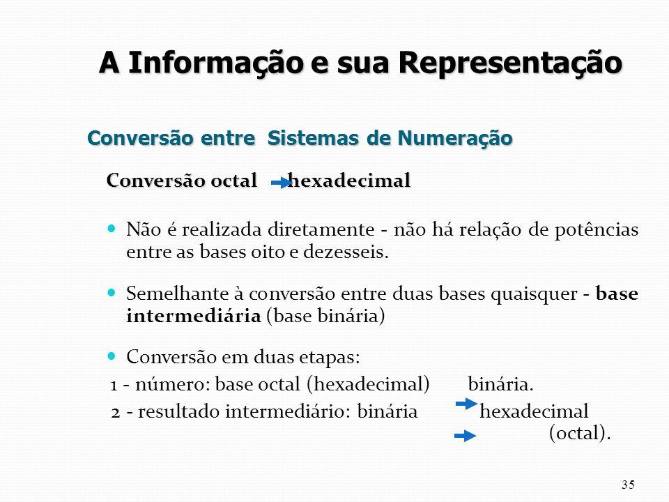 Conversão entre Sistemas de Numeração Conversão octal hexadecimal Não é realizada diretamente - não há relação de potências entre as bases oito e deze