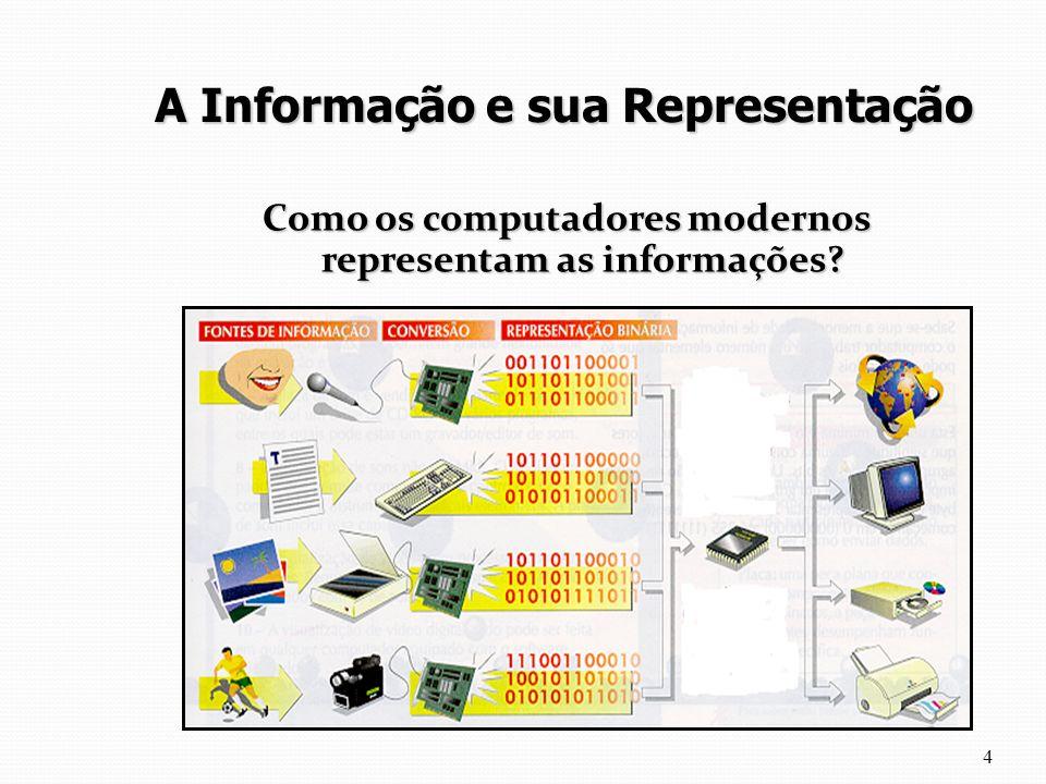 Como os computadores modernos representam as informações? 4 A Informação e sua Representação