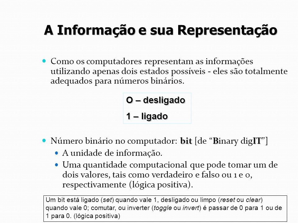Como os computadores representam as informações utilizando apenas dois estados possíveis - eles são totalmente adequados para números binários. bitBIT