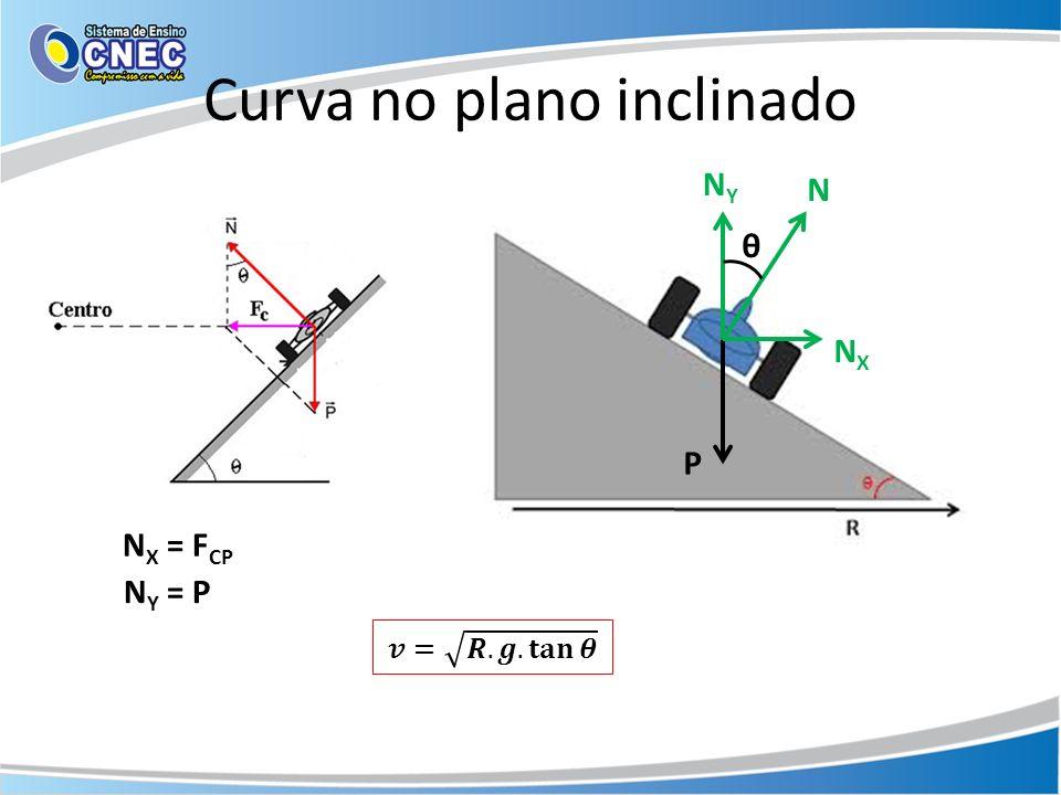 N X = F CP N Y = P P NXNX NYNY N θ