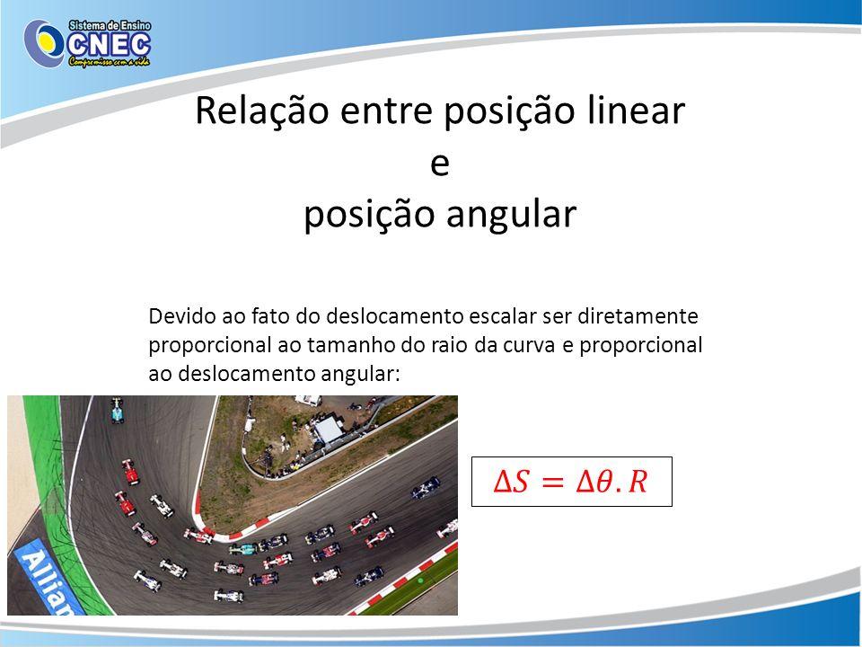 Relação entre posição linear e posição angular Devido ao fato do deslocamento escalar ser diretamente proporcional ao tamanho do raio da curva e propo